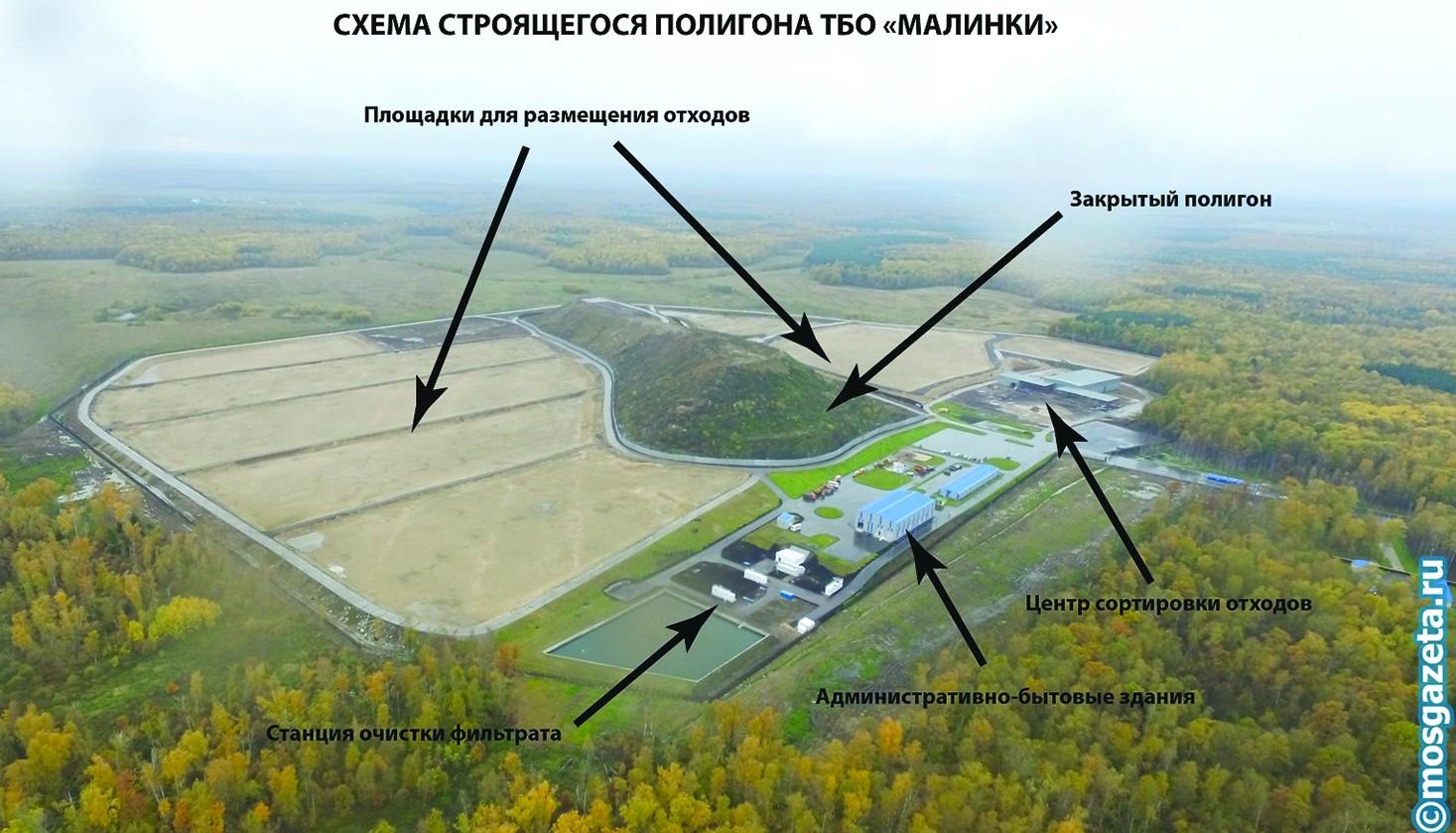 «Малинки» и московский мусор