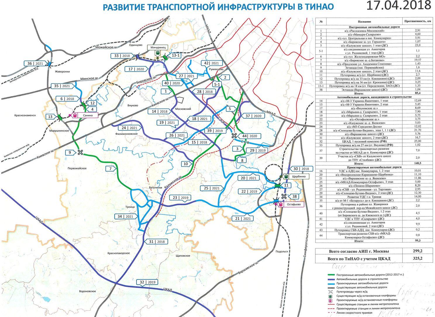 Из Троицка можно будет выехать на Симферопольское шоссе